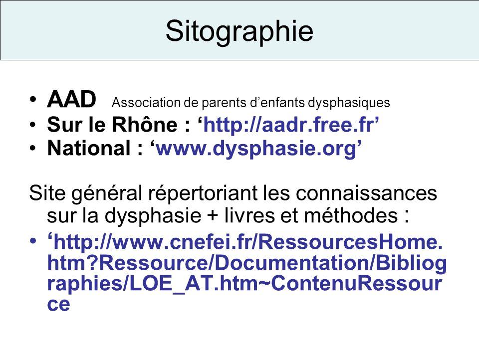 Sitographie AAD Association de parents denfants dysphasiques Sur le Rhône : http://aadr.free.fr National : www.dysphasie.org Site général répertoriant les connaissances sur la dysphasie + livres et méthodes : http://www.cnefei.fr/RessourcesHome.