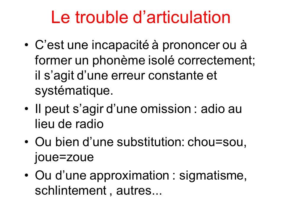 Le trouble darticulation Cest une incapacité à prononcer ou à former un phonème isolé correctement; il sagit dune erreur constante et systématique.