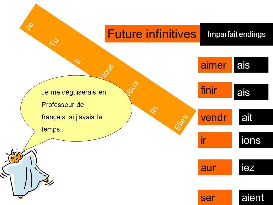 Imparfait endings Future infinitives aimer finir vendr ir aur Je Tu Il Nous Vous Ils Elles ser Je me déguiserais en Professeur de français si javais le temps..