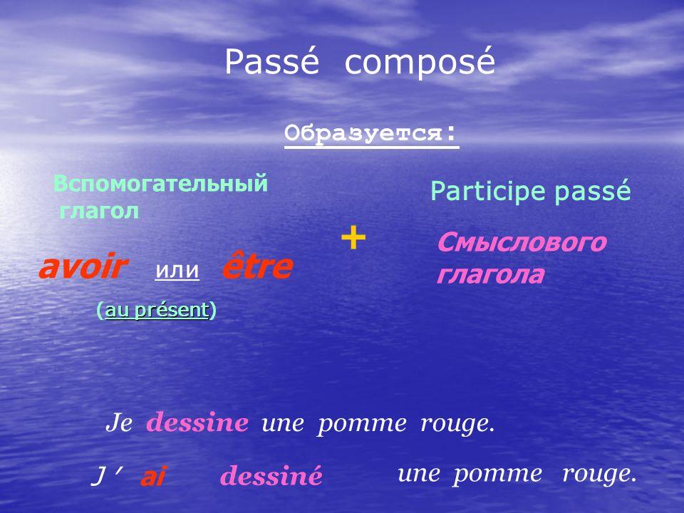 Passé composé Вспомогательный глагол Образуется : avoirêtre + Participe passé Смыслового глагола или Je dessine une pomme rouge.