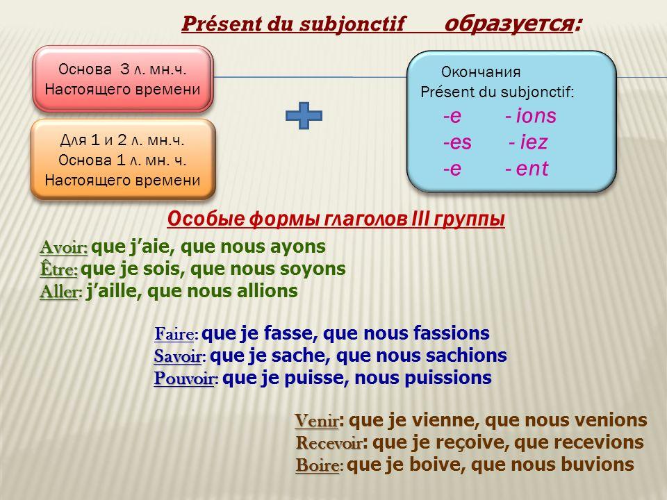 Présent du subjonctif образуется: Основа 3 л.мн.ч.