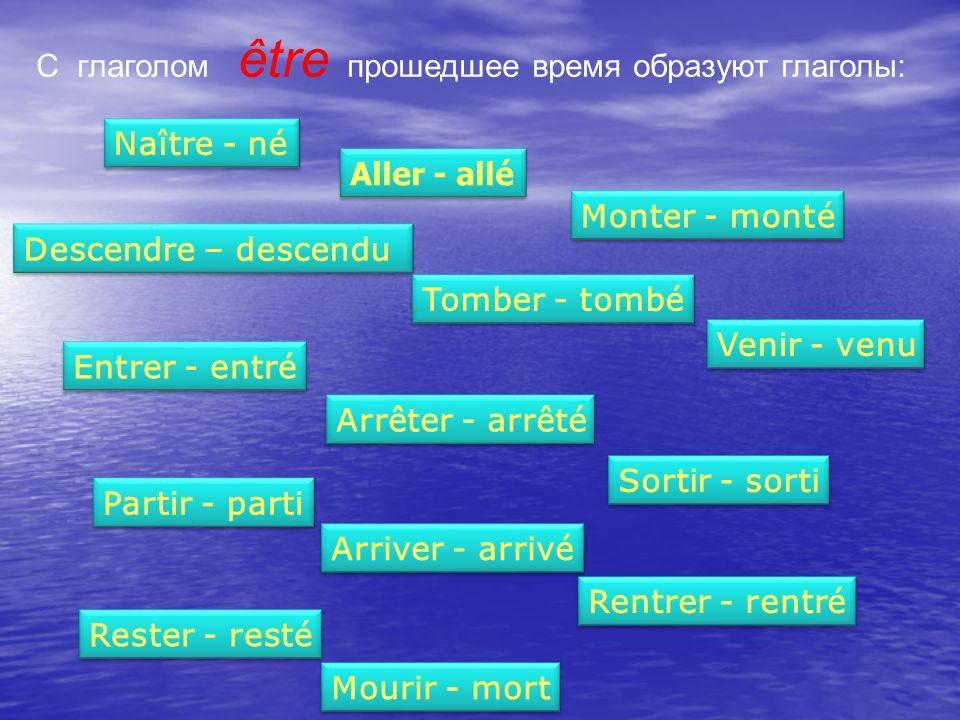 С глаголом être прошедшее время образуют глаголы: Naître - né Tomber - tombé Sortir - sorti Rester - resté Aller - allé Monter - monté Descendre – descendu Venir - venu Entrer - entré Arrêter - arrêté Partir - parti Arriver - arrivé Rentrer - rentré Mourir - mort