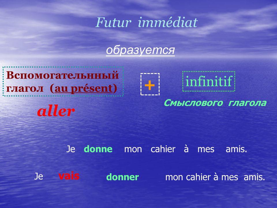 Futur immédiat образуется Вспомогательнный глагол (au présent) aller + infinitif Je donne mon cahier à mes amis.