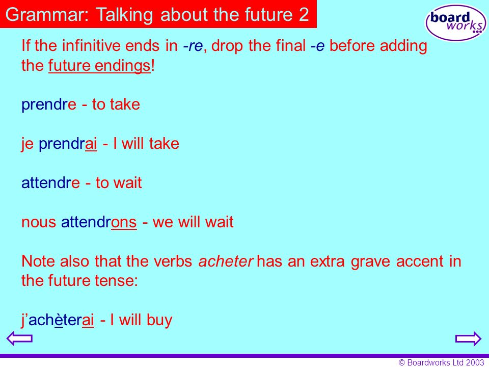 © Boardworks Ltd 2003 Grammar: Talking about the future 2 If the infinitive ends in -re, drop the final -e before adding the future endings! prendre -