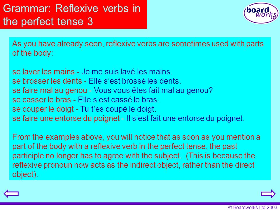 © Boardworks Ltd 2003 Grammar: Reflexive verbs in the perfect tense 3 As you have already seen, reflexive verbs are sometimes used with parts of the b