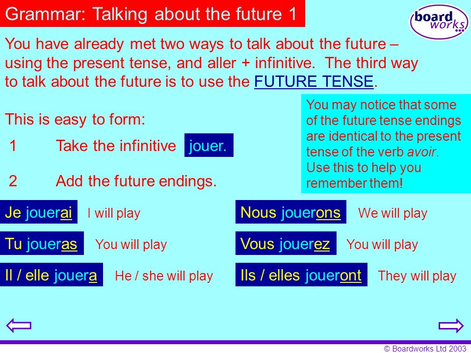 © Boardworks Ltd 2003 Grammar: Talking about the future 1 You have already met two ways to talk about the future – using the present tense, and aller