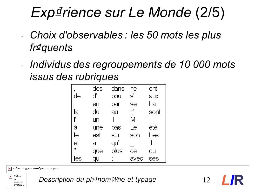 Exprience sur Le Monde (2/5) Choix d observables : les 50 mots les plus frquents Individus des regroupements de 10 000 mots issus des rubriques 12 Description du phnom ne et typage LIRLIR
