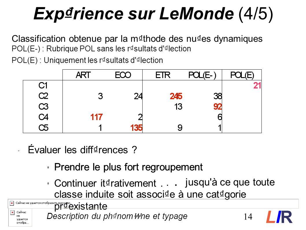 Exprience sur LeMonde (4/5) Classification obtenue par la mthode des nues dynamiques POL(E-) : Rubrique POL sans les rsultats d lection POL(E) : Uniquement les rsultats d lection 14 Évaluer les diffrences .