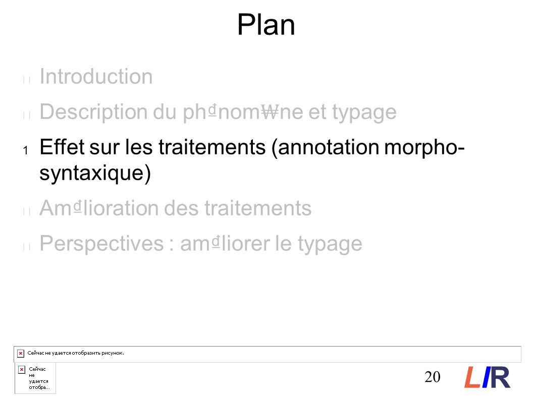 20 Plan Introduction Description du phnom ne et typage Effet sur les traitements (annotation morpho- syntaxique) Amlioration des traitements Perspectives : amliorer le typage LIRLIR