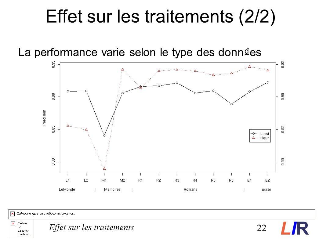 Effet sur les traitements (2/2) La performance varie selon le type des donnes 22 Effet sur les traitements LIRLIR