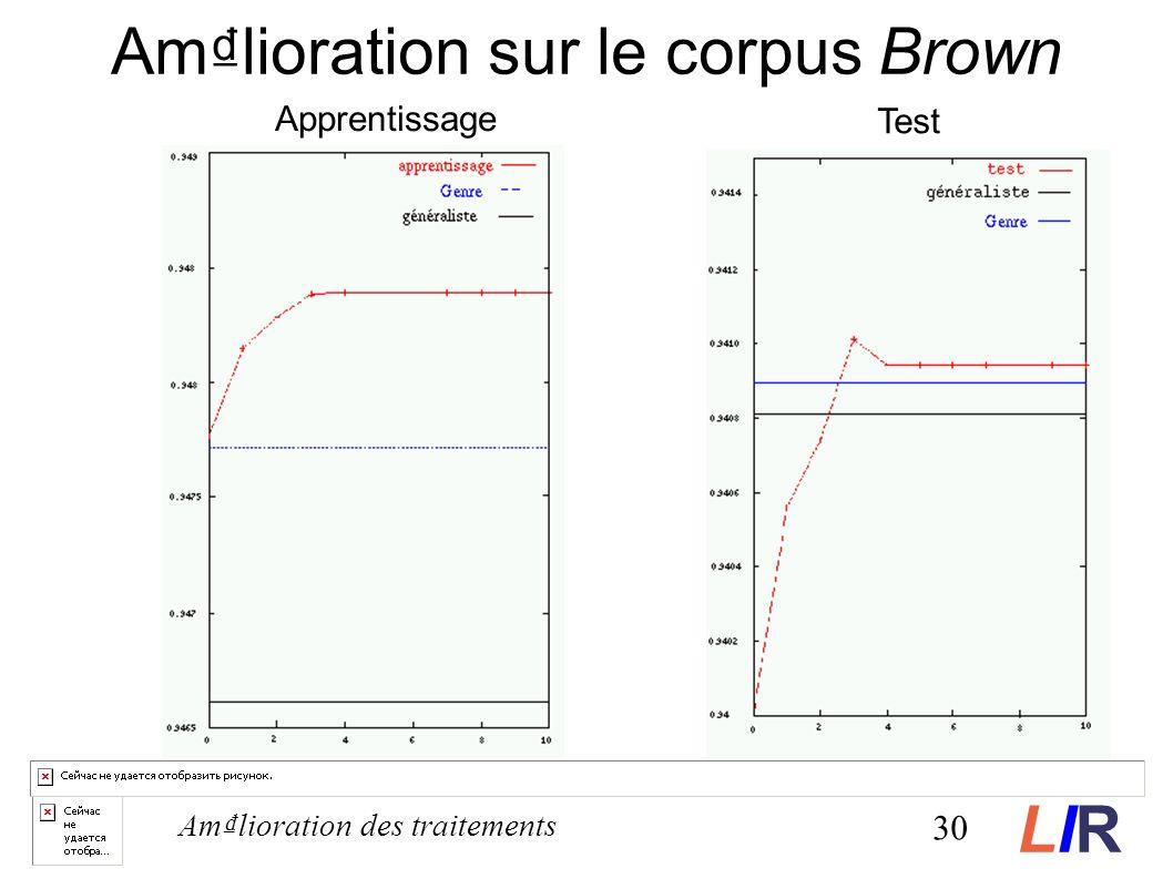 Amlioration sur le corpus Brown 30 Amlioration des traitements Apprentissage Test LIRLIR