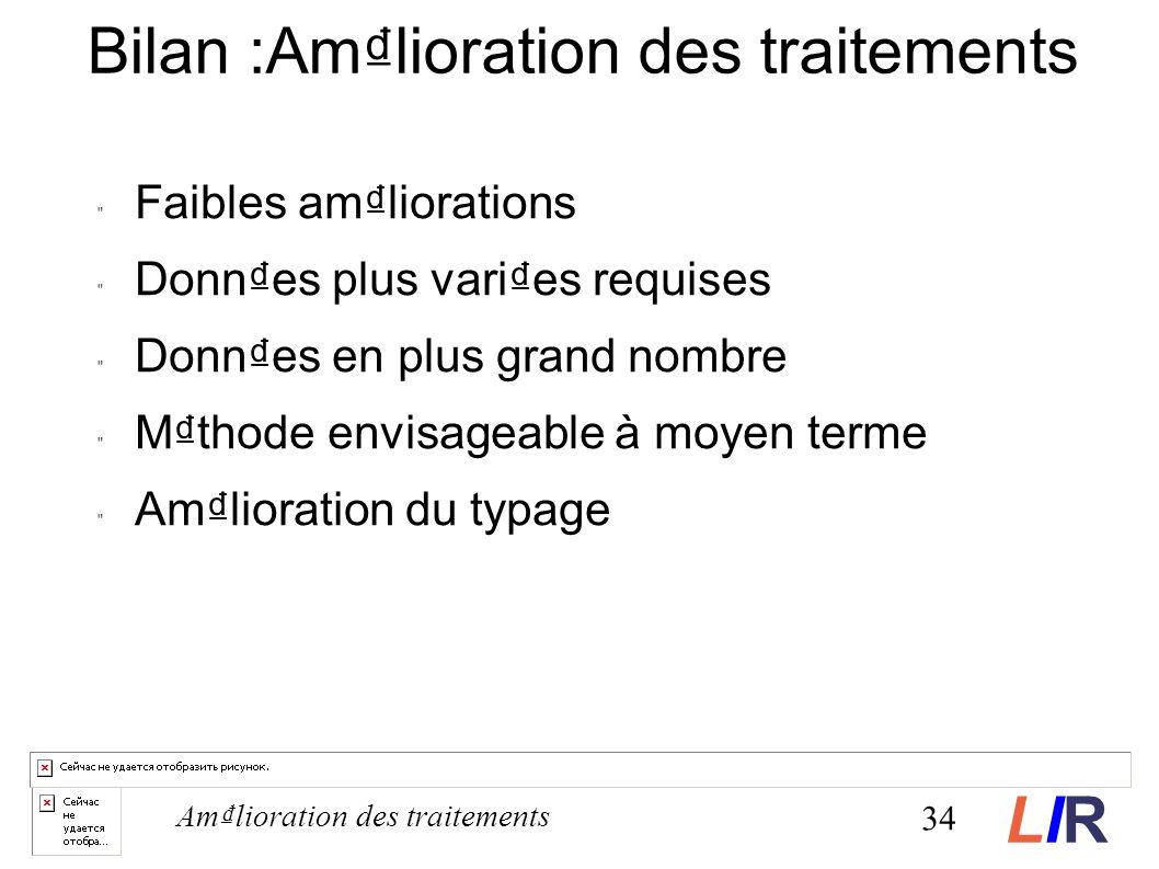 Bilan :Amlioration des traitements Faibles amliorations Donnes plus varies requises Donnes en plus grand nombre Mthode envisageable à moyen terme Amlioration du typage 34 Amlioration des traitements LIRLIR