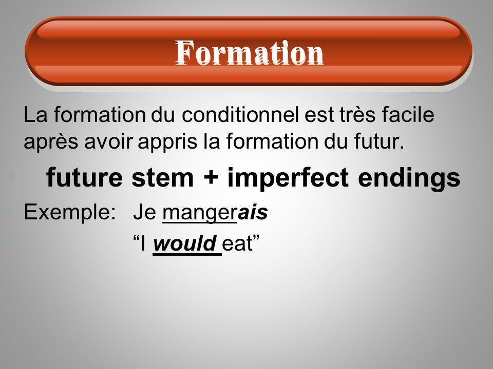 Le conditionnel Pour former le conditionnel en Français on emploie tout linfinitif et les terminaisons suivantes qui sont les mêmes terminaisons pour l imparfait: Linfinitif -er -ir -re* -ais je -ais -ait -ions -iez -aient tu il, elle, on nous vous ils, elles Il faut souvenir de quitter -e d la terminaison -re