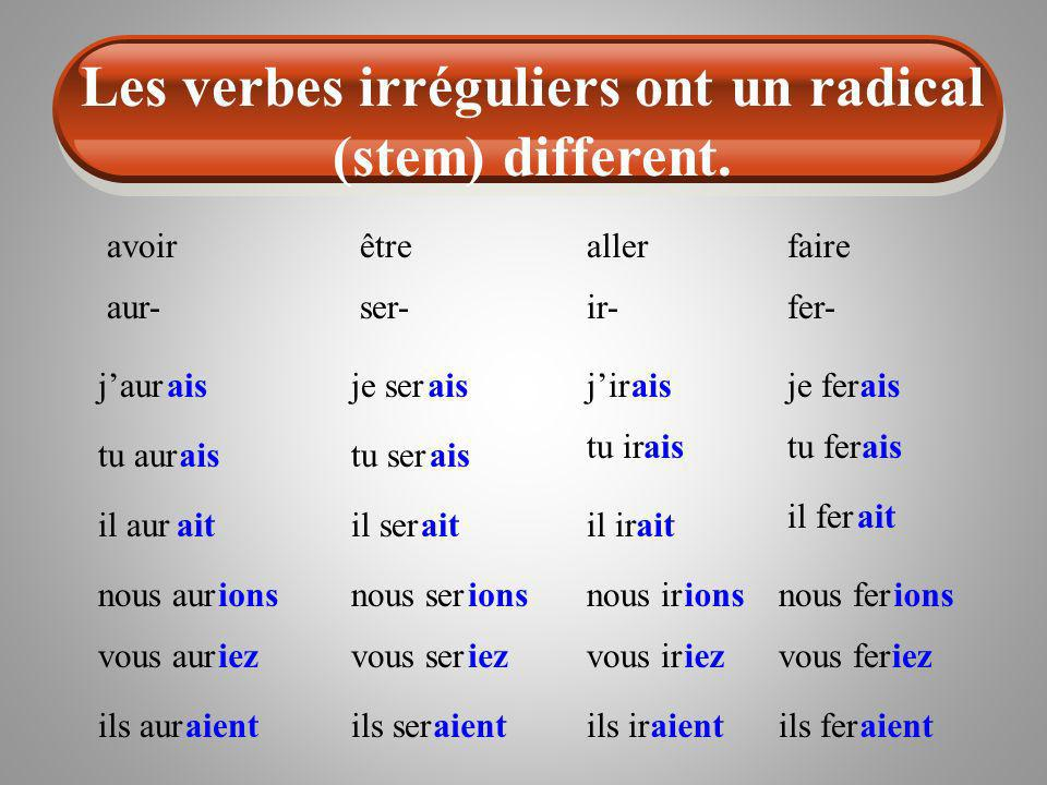 Les verbes irréguliers ont un radical (stem) different.