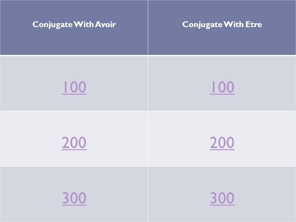 Conjugate With AvoirConjugate With Etre 100 200 300