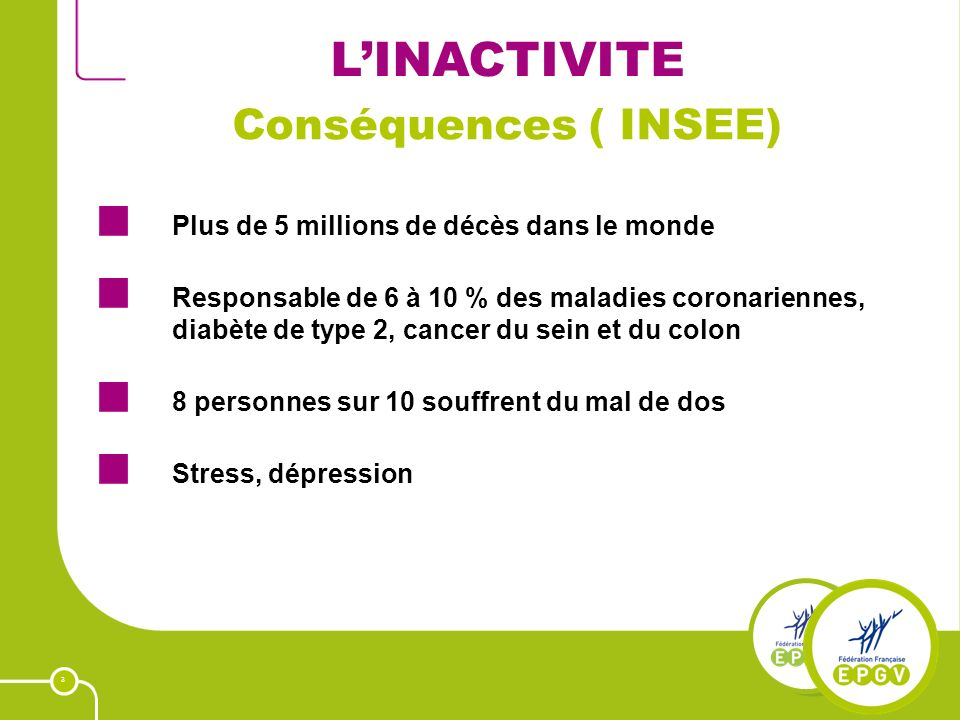 3 LINACTIVITE Plus de 5 millions de décès dans le monde Responsable de 6 à 10 % des maladies coronariennes, diabète de type 2, cancer du sein et du colon 8 personnes sur 10 souffrent du mal de dos Stress, dépression Conséquences ( INSEE)