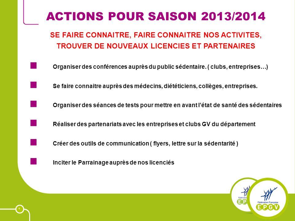 6 ACTIONS POUR SAISON 2013/2014 Organiser des conférences auprès du public sédentaire. ( clubs, entreprises…) Se faire connaitre auprès des médecins,