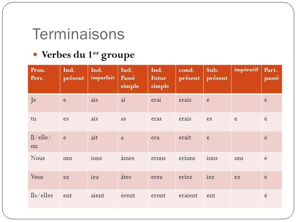Terminaisons Verbes du 1 er groupe Pron.Pers. Ind.