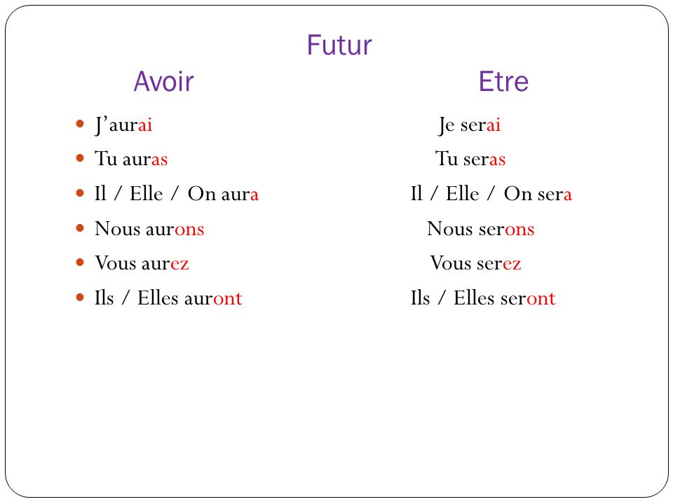 All other verbs in French falls under 3 groups Verbs ending in ER (1 st ), IR (2 nd ) or RE (3 rd ) in the Infinitive.