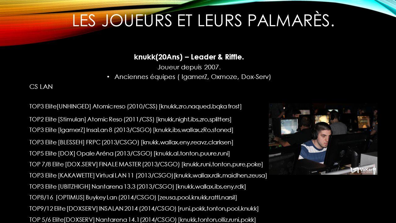 LES JOUEURS ET LEURS PALMARÈS. knukk(20Ans) – Leader & Riffle. Joueur depuis 2007. Anciennes équipes ( IgamerZ, Oxmoze, Dox-Serv) CS LAN TOP3 Elite[UN