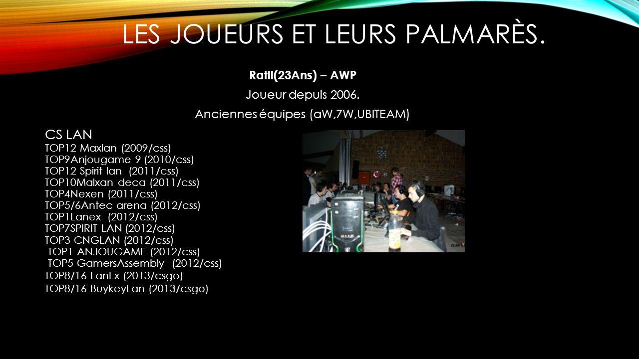 LES JOUEURS ET LEURS PALMARÈS. Ratll(23Ans) – AWP Joueur depuis 2006. Anciennes équipes (aW,7W,UBITEAM) CS LAN TOP12 Maxlan (2009/css) TOP9Anjougame 9