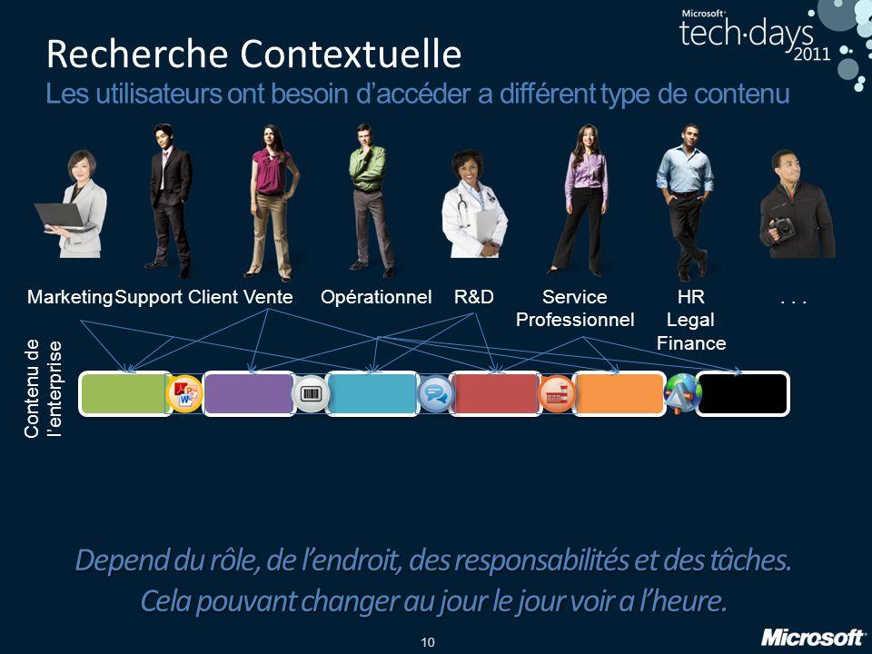 10 Recherche Contextuelle Les utilisateurs ont besoin daccéder a différent type de contenu HR Legal Finance Depend du rôle, de lendroit, des responsabilités et des tâches.