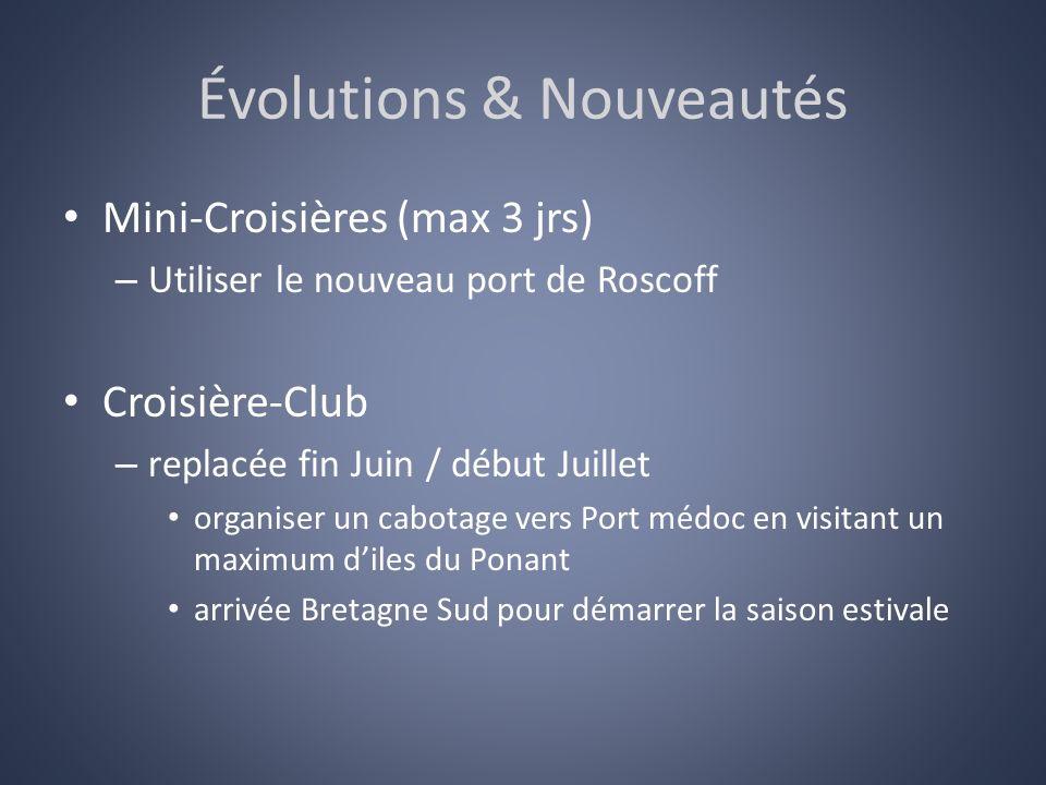 Évolutions & Nouveautés Mini-Croisières (max 3 jrs) – Utiliser le nouveau port de Roscoff Croisière-Club – replacée fin Juin / début Juillet organiser