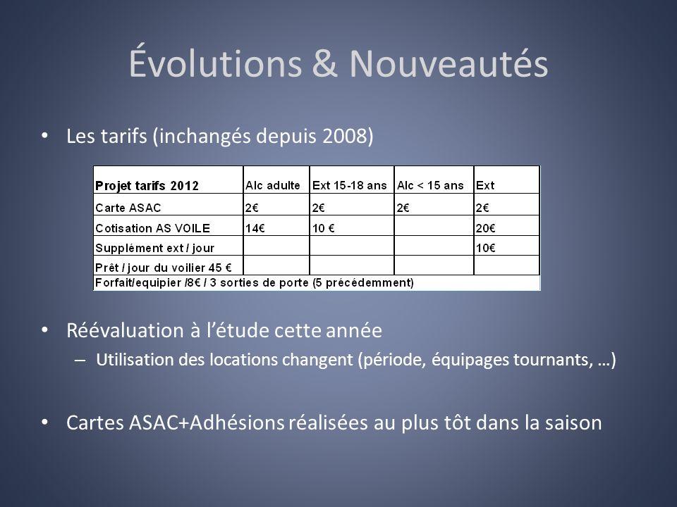 Évolutions & Nouveautés Les tarifs (inchangés depuis 2008) Réévaluation à létude cette année – Utilisation des locations changent (période, équipages