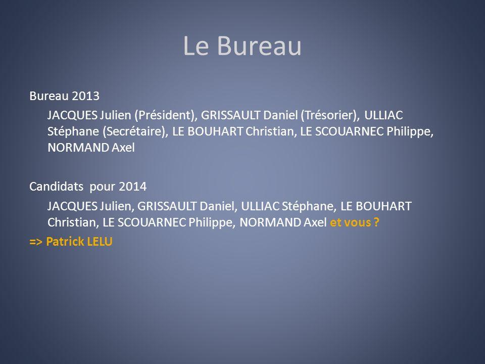 Le Bureau Bureau 2013 JACQUES Julien (Président), GRISSAULT Daniel (Trésorier), ULLIAC Stéphane (Secrétaire), LE BOUHART Christian, LE SCOUARNEC Phili