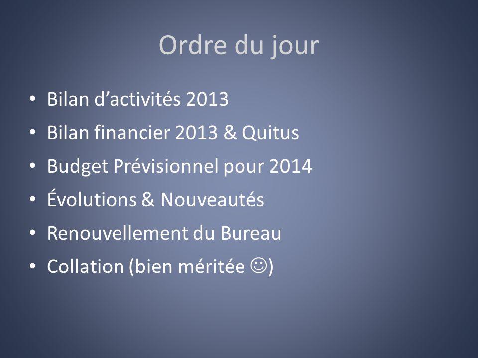 Ordre du jour Bilan dactivités 2013 Bilan financier 2013 & Quitus Budget Prévisionnel pour 2014 Évolutions & Nouveautés Renouvellement du Bureau Colla