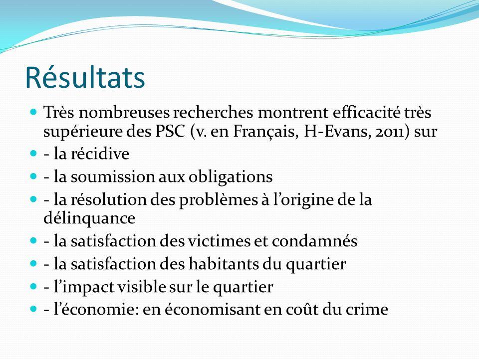 Résultats Très nombreuses recherches montrent efficacité très supérieure des PSC (v. en Français, H-Evans, 2011) sur - la récidive - la soumission aux