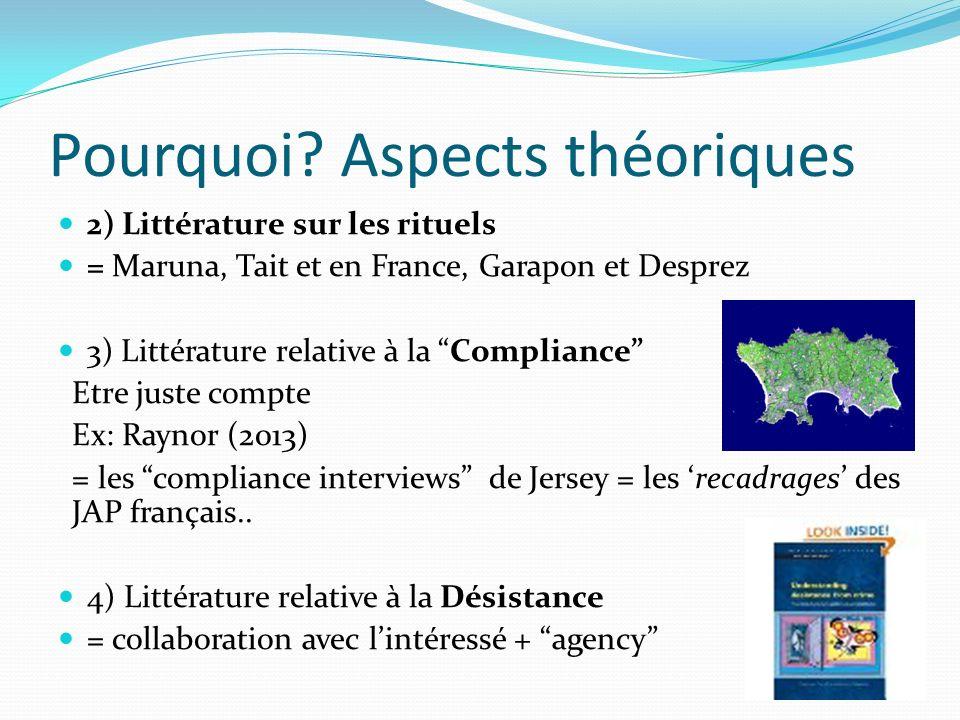 Pourquoi? Aspects théoriques 2) Littérature sur les rituels = Maruna, Tait et en France, Garapon et Desprez 3) Littérature relative à la Compliance Et