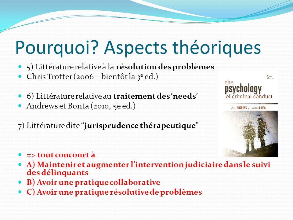 Pourquoi? Aspects théoriques 5) Littérature relative à la résolution des problèmes Chris Trotter (2006 – bientôt la 3 e ed.) 6) Littérature relative a