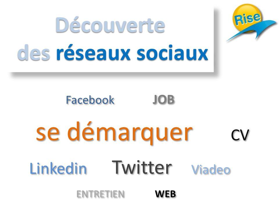 Découverte des réseaux sociaux Facebook JOB se démarquer CV Linkedin Twitter Viadeo ENTRETIEN WEB Facebook JOB se démarquer CV Linkedin Twitter Viadeo ENTRETIEN WEB