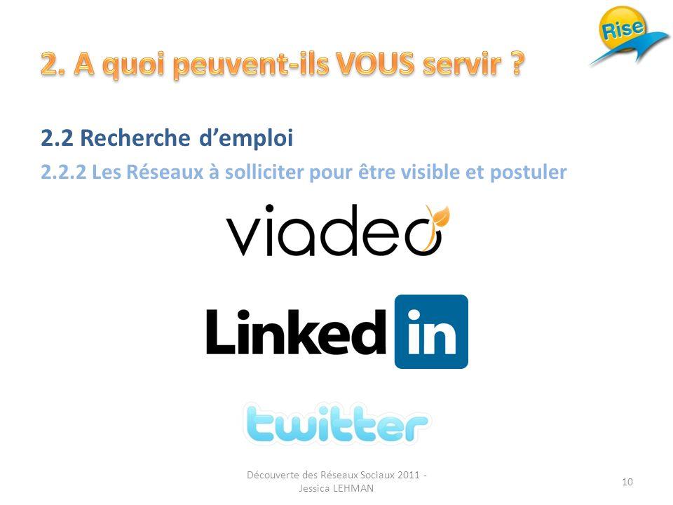 2.2 Recherche demploi 2.2.2 Les Réseaux à solliciter pour être visible et postuler 10 Découverte des Réseaux Sociaux 2011 - Jessica LEHMAN