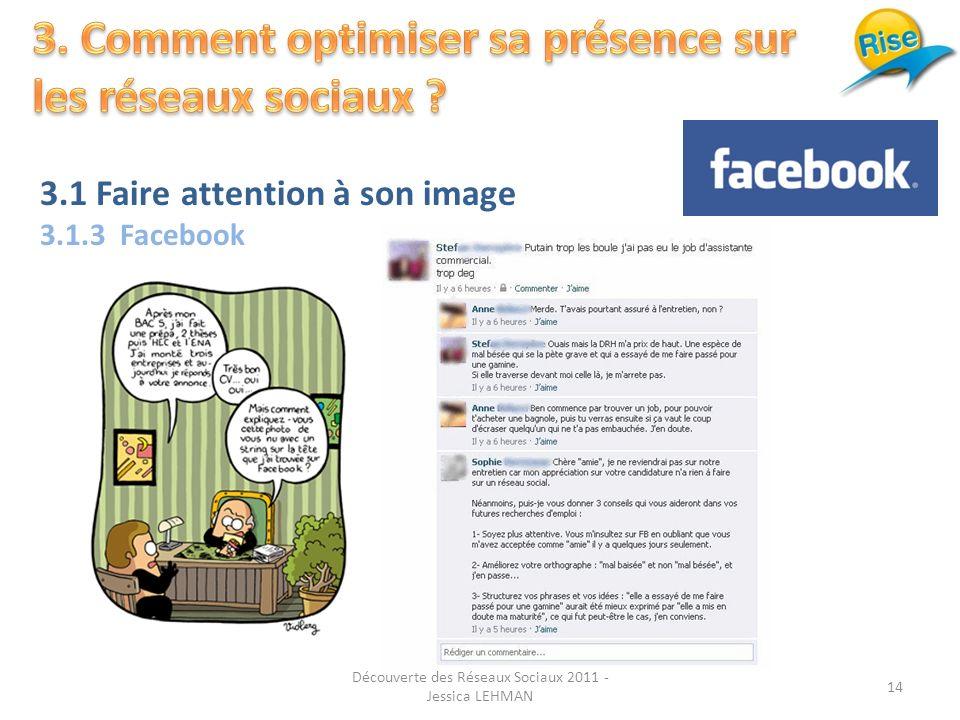 3.1 Faire attention à son image 3.1.3 Facebook 14 Découverte des Réseaux Sociaux 2011 - Jessica LEHMAN