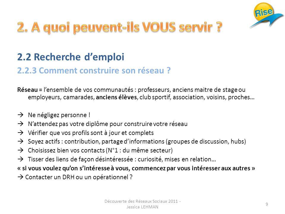 2.2 Recherche demploi 2.2.3 Comment construire son réseau .
