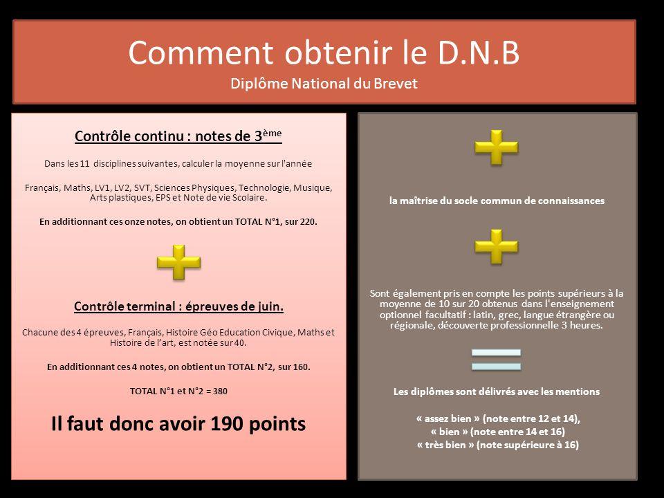 STAGE DE DECOUVERTE PROFESSIONNELLE 15/16/17/18 AVRIL 2013 Objectif.