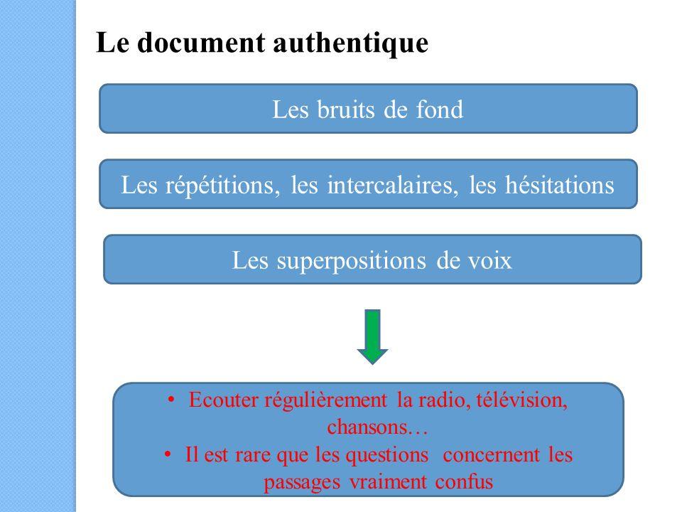 Particularités de la langue orale standard Argot Abréviation Elision de certaines voyelles, notamment des e muets (je voulais > [ ʒ vul ɛ ]) Lexique P