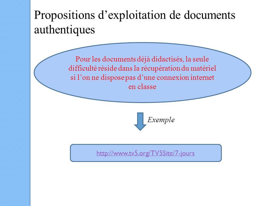 Propositions dexploitation de documents authentiques Pour les documents déjà didactisés, la seule difficulté réside dans la récupération du matériel si lon ne dispose pas dune connexion internet en classe http://www.tv5.org/TV5Site/7-jours Exemple