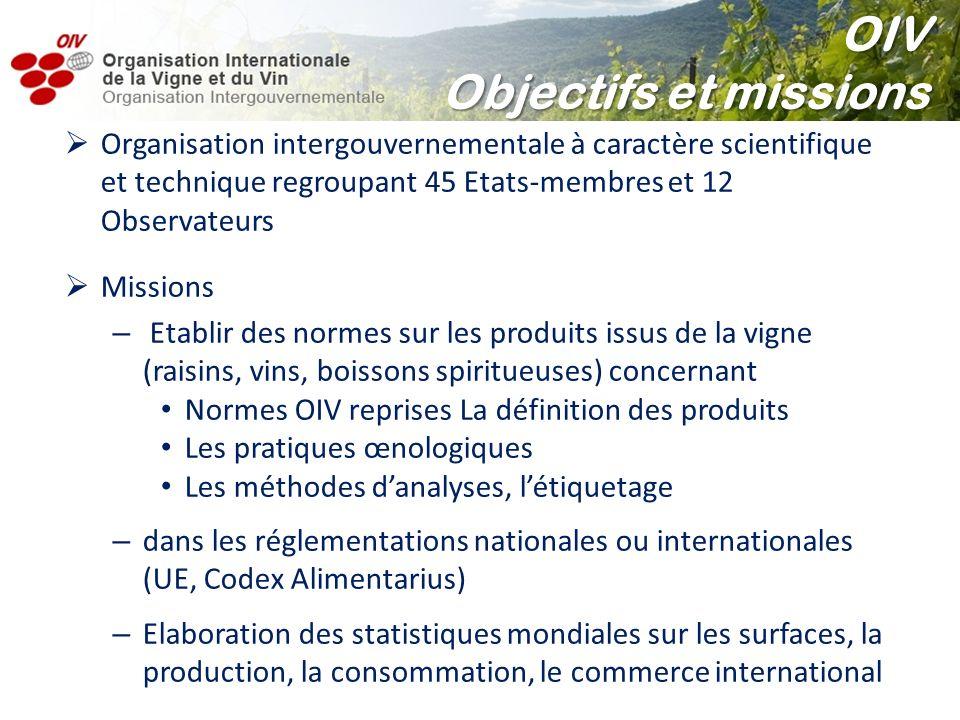 Organisation intergouvernementale à caractère scientifique et technique regroupant 45 Etats-membres et 12 Observateurs Missions – Etablir des normes s