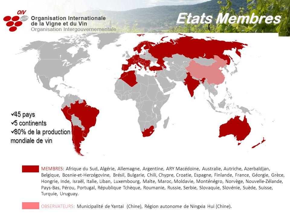 MEMBRES: Afrique du Sud, Algérie, Allemagne, Argentine, ARY Macédoine, Australie, Autriche, Azerbaïdjan, Belgique, Bosnie-et-Herzégovine, Brésil, Bulg