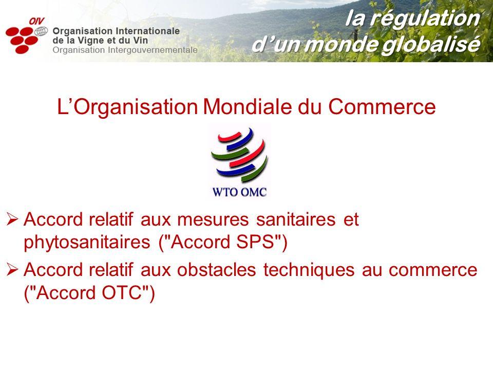 LOrganisation Mondiale du Commerce Accord relatif aux mesures sanitaires et phytosanitaires (
