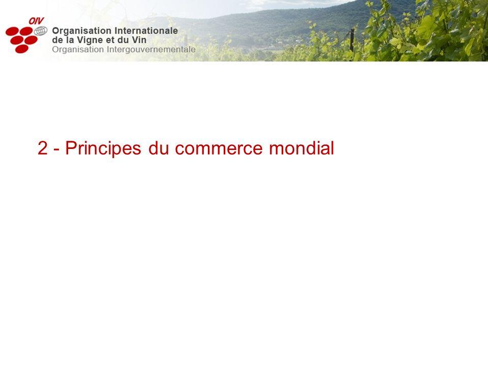 1 – Définitions des termes 2 - Principes du commerce mondial