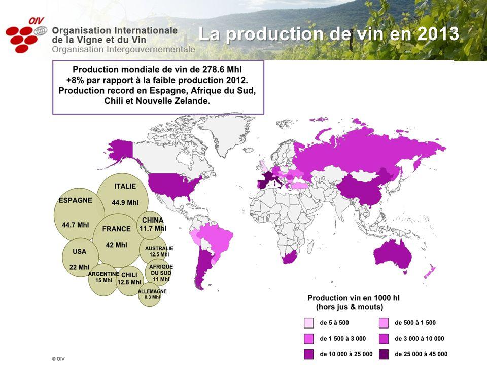 La production de vin en 2013