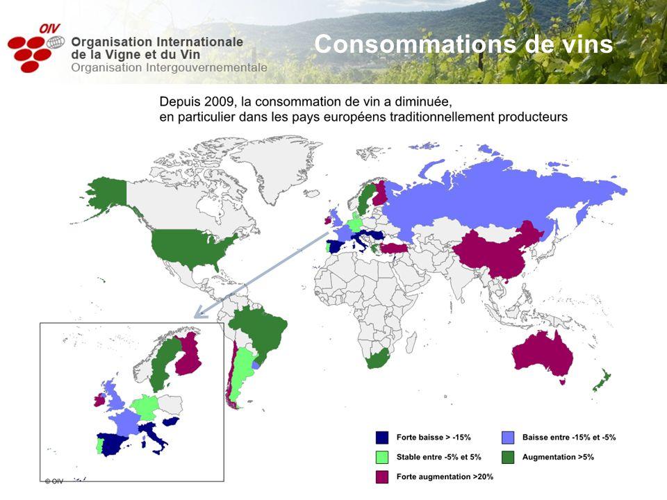 En 2013, les échanges mondiaux de vin ont chuté de 2,2 % en termes de volume, atteignant 9,8 Mrd l ; cependant, la croissance des prix a permis une augmentation du chiffre d affaire de 1,5 %, pour un total de 25,7 Mrd EUR Les échanges mondiaux