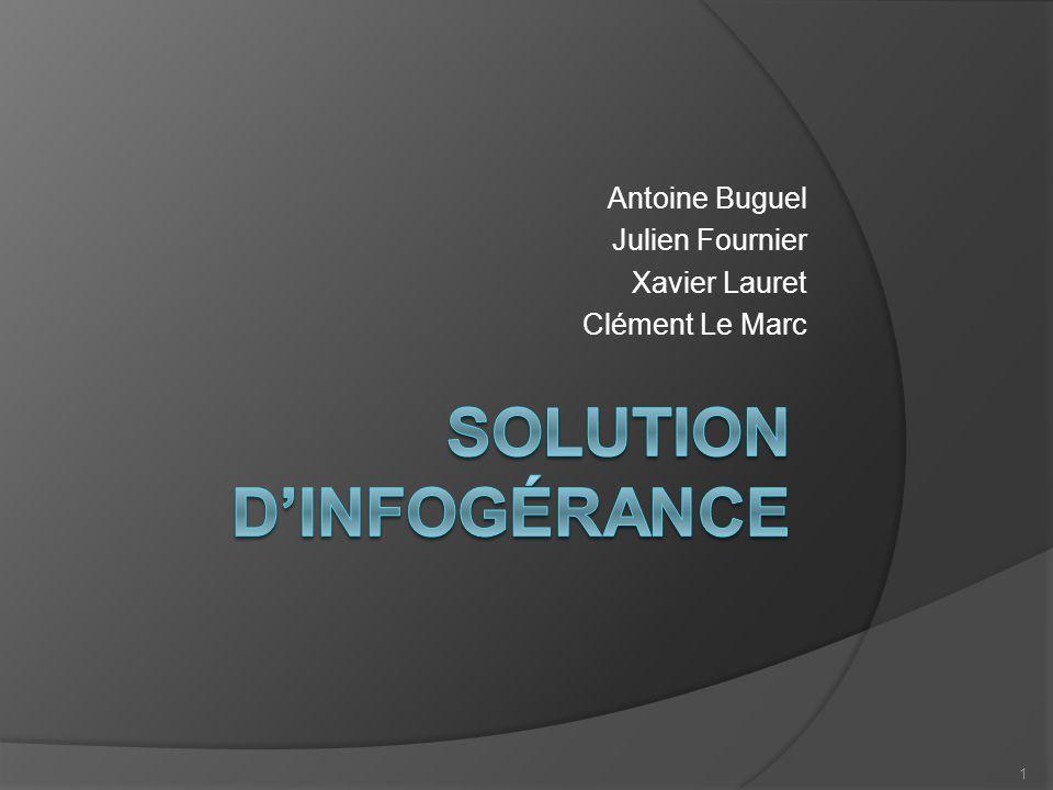 Antoine Buguel Julien Fournier Xavier Lauret Clément Le Marc 1