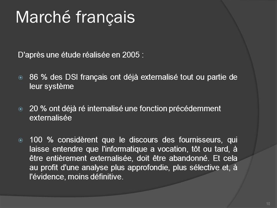 Marché français D'après une étude réalisée en 2005 : 86 % des DSI français ont déjà externalisé tout ou partie de leur système 20 % ont déjà ré intern
