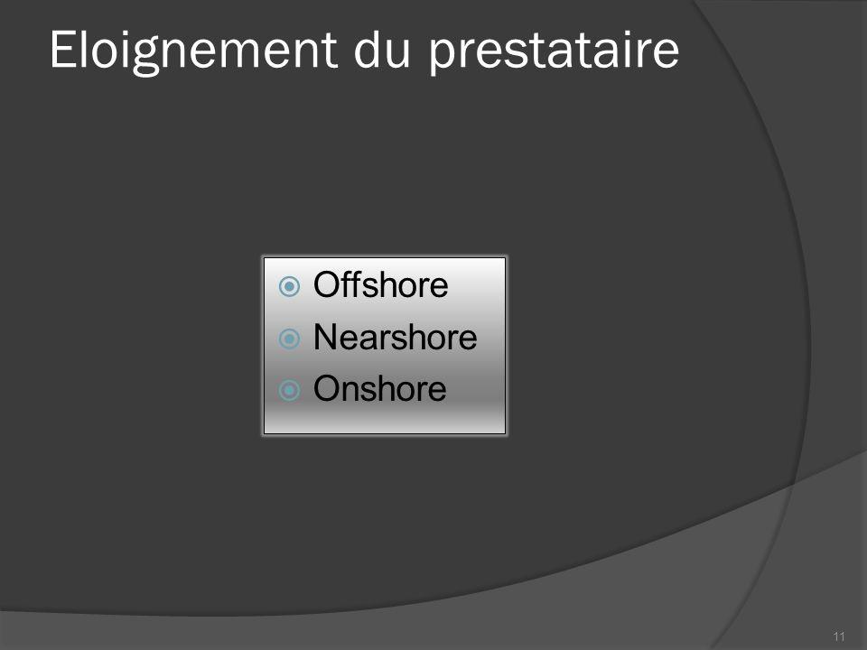 Eloignement du prestataire Offshore Nearshore Onshore 11