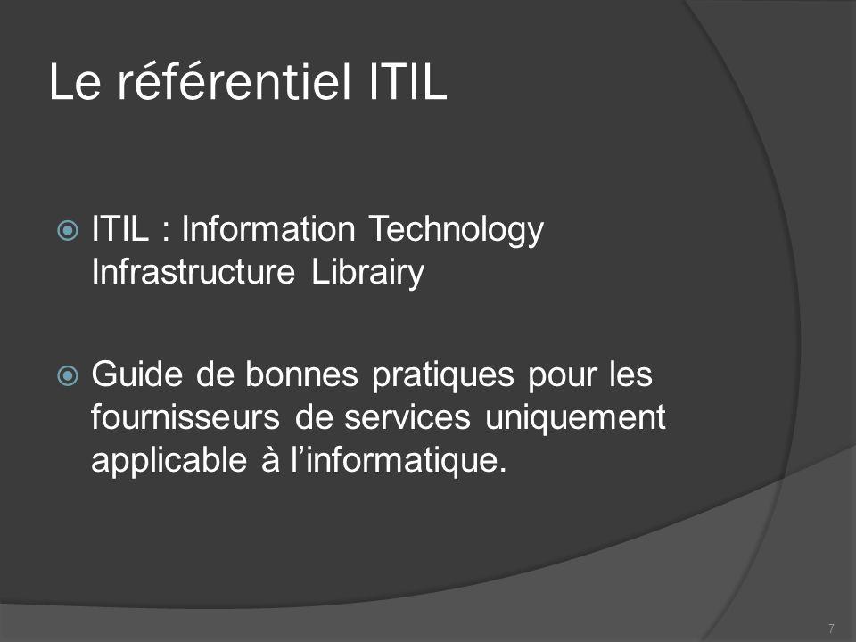 Le référentiel ITIL On trouve dans ce référentiel est découpé en différentes rubriques : Stratégies des services (Service Strategy) Conception des services (service Design) Transition - passage en production (Service Transition) Exploitation des services (Service Operation) Amélioration permanente des services (Continual Service Improvment) 8